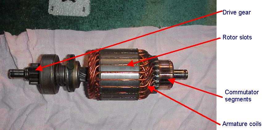 Using car starter motors on your robot on